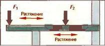 Рис. 81. Стальная арматура в перекрытии, выступающем в виде консоли