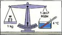 Рис. 46. Масса 1 л. воды