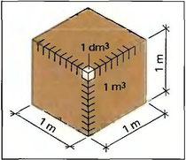 Рис. 45. Тело объемом 1 м.куб.