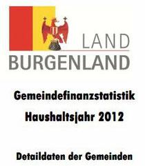 Gemeindefinanzstatistik Bgld