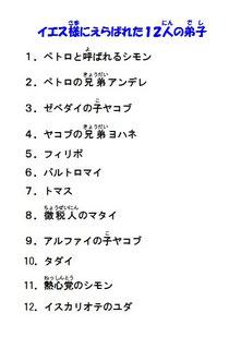 日本キリスト改革派八事教会教会学校 イエスの12弟子「わたしは誰でしょう?」クイズ