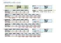 コストシュミレーション表