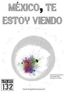 Sociometría #yosoy132 - Antropomedia