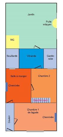 Plan d'une échoppe traditionnelle