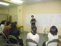 スタニスラフスキー・システムについての講座