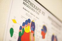 Fußreflexzonentherapie