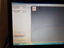 RN01 Tuning: Hier das vorher nacher Ergebniss. Tuning ist nicht auf Spitzenleistung ausgelegt sondern im unteren und mittleren Bereich der auf der LS relevant ist