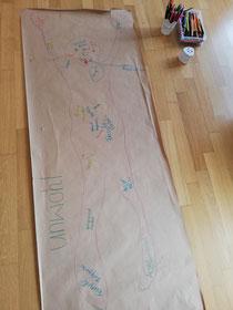 """Workshop """"Gefühle"""" mit Kindern vom Mai 2021. Immer grossartig mit den Kindern zu arbeiten."""