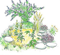 Kiesbeet Garten Feng-Shui
