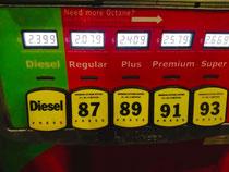ガソリンのレベルと値段(Per Gallon/ガロン毎)