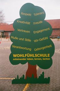 Leitbild-Baum