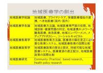 帝京大学医学部「地域医療学」教育冊子から