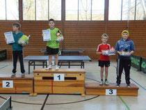 Sieger Jugend U13