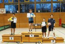 Sieger Jugend U15