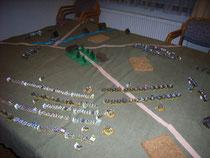 Aufstellung der Armeen