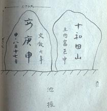 田子町郷土誌資料集の中の、池振にある十和田山の石碑