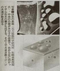 2012,1.27読売新聞:解氷の不思議鮮明に
