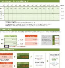 2012年度診断シート