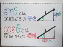 算数・数学の教材と使い方