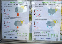 Handgemalter Wetterbericht