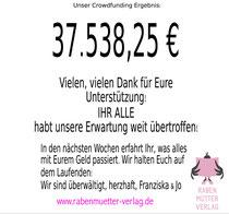 Crowdfunding Ergebnis