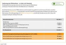Quelle: Deutsche Energieagentur GmbH (dena)