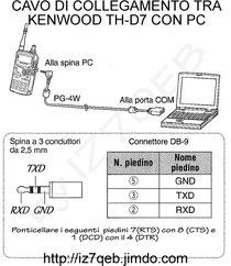 Cavo programmazione Kenwood THD7  pg 4w cable