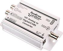 アナログHD to CVBS(アナログ)、HDMI変換コンバーター写真