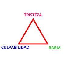 Triángulo emocional en cuidadores
