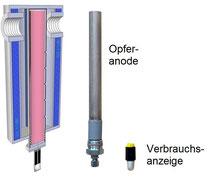 EWO Dolomit statt Enthärtungsanlage und Wasserentkalker