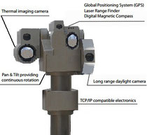 Робот радиолокации