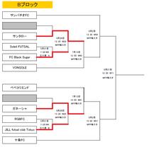 トーナメント表更新版