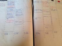 日記の効用