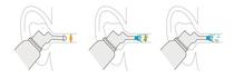 Bien se nettoyer les oreilles avec un spray efficace et pas cher