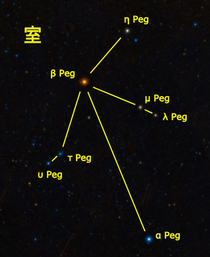 Image: Sky-Map.org: Annotation: Lynn Fawcett