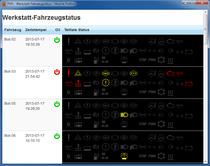 Technischer Fahrzeugstatus - Übersicht