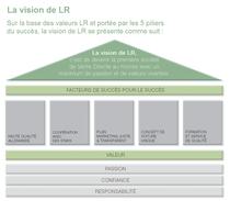 Les 5 piliers de LR !     Société multinationale n°1 en Europe sur le marché porteur du bien-être