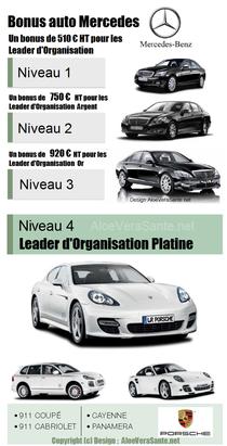 Commencez par une renault Twingo puis Mercedez-Benz suivi de votre Porsche...  Merci LR Health and Beauty