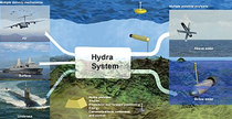Hydra System DARPA uav uas