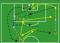 Gráfico de ejercicios de resistencia con pelota
