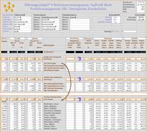 Portfolio-Tabellendarstellung