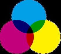減法混色3原色