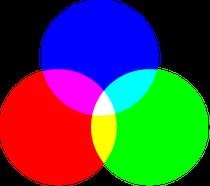 加法混色3原色