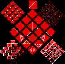 Wie stellt sich die wissenschaftliche Matrix dar? Vielleicht so? – By Lipedia (Own work) [GFDL (http://www.gnu.org/copyleft/fdl.html) or CC-BY-3.0 (http://creativecommons.org/licenses/by/3.0)], via Wikimedia Commons