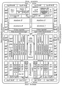 """Abb.2: Lager des Pseudo-Hygin, von Stolle, """"Lager und Heer der Römer"""""""
