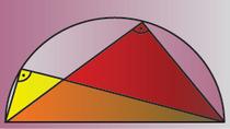 Thales-Kreis