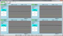 LPR2430.dlで作成した通信ソフトウエアの一例