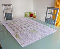 Deutungschablone zum Kartenlegen erlernen mit Lenormand Karten