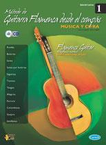Método de guitara flamenca desde el compás 1