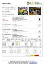 Mehrere Ölanalysen an Spritzgussmaschine (S. 1) zum Vergrößern klicken